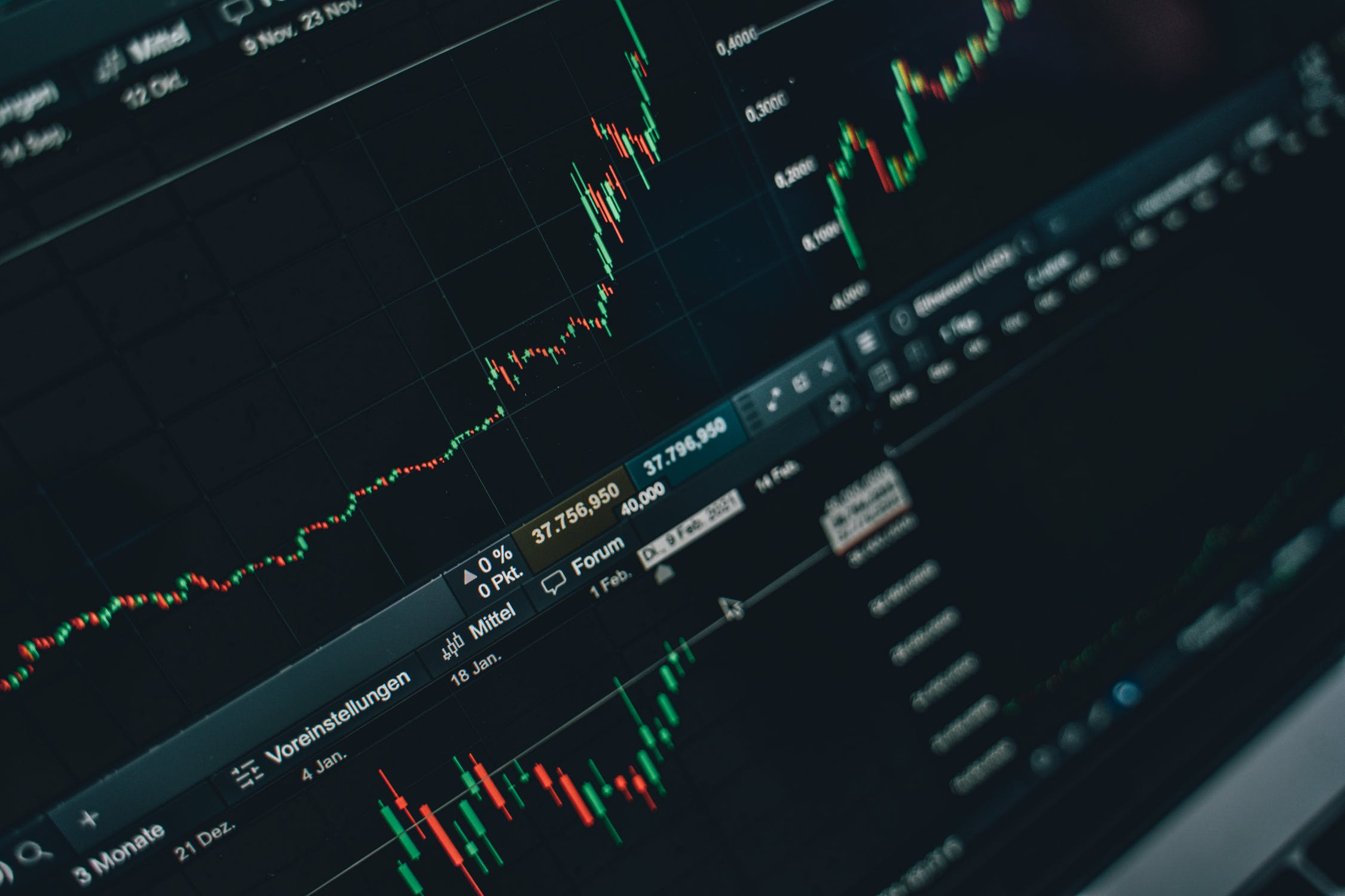 Currency trading in 2021 despite global pandemic